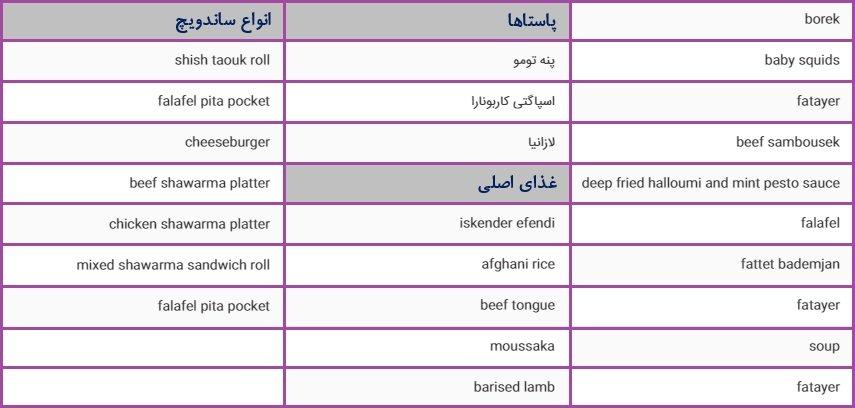 kubaba-bamland-menu-62