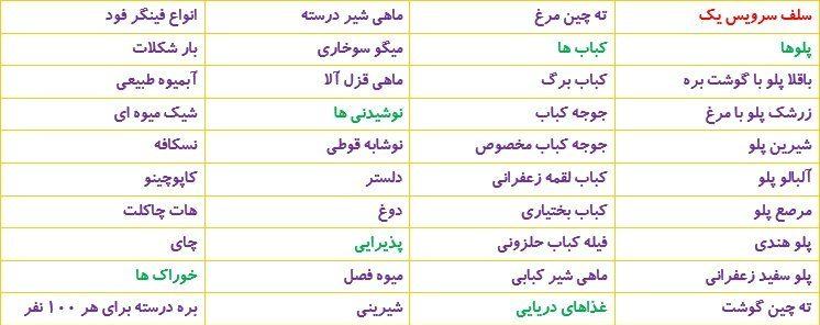 talar-aghdasiyeh-tehran-menu-1